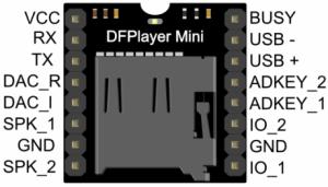 KSTM0566 Mini Mp3 Player Module